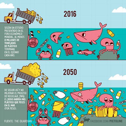 En 2050 habrá más plásticos que peces en los oceános